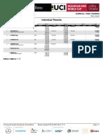 Losi Dhi Mj Results Tt