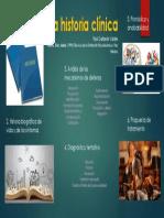 Infografía Proceso Para Indagar La Historia Clinica 1