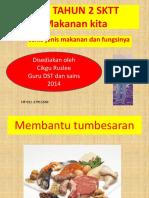 dsttahun2sktt-140226221317-phpapp02 (1)