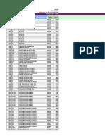 CATALOGO+DE+RELACIONES+PROGRAMAS+Y+ORG+Formulación+2013+v10