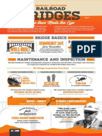 Bridges Fact Sheet