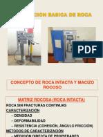 Desc.propiedades Fisicas. y Caracter. de Roca -2016