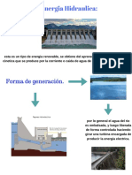 Infografia Energia Hidraulica
