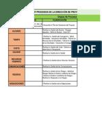 Procesos PMI