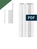 Tabela de Frequencia Motorola Talkabout