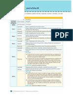 RP COM5 K20 Manual de Correcciónes.docx