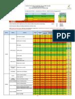 Tabela de Consumo - Marcas de Chuveiro [INMETRO].pdf