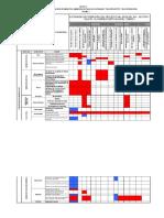 5.3matriz Evaluación Impactos Operacion