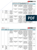 Tabla de Especificaciones Del Monitoreo Al Simulacro