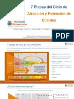 7 Etapas Del Ciclo de Atraccion y Retencion de Clientes