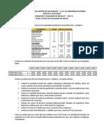 Examen Perforacion y Voladura de Rocas II