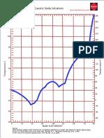 NaOH_Freezing_Point.pdf