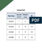 Discharge Details