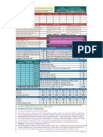 Well Control Worksheet - Surface BOP