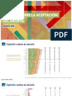 Aceptación social del aborto-  Encuesta Ipsos 2018