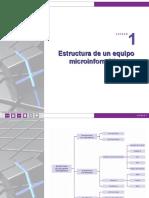Estructura de Un Equipo Microinformatico