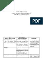 Matrice Relative Au Projet CCAG-T