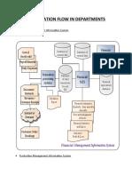 Information Flow in Departments