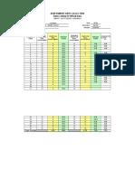 vpp score reports