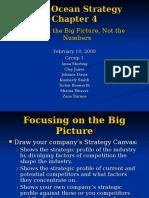 Blue Ocean Strategy Chpt. 4 Presentation