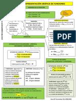 resumen-grafica-funcion.pdf
