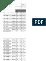 Check List Generador