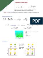 Formulario_esame_algebra.pdf