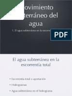 H07_AguaSubterranea1