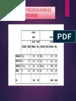 Diapositiva de Macroeconomía