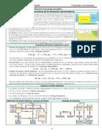 Q17-QuimicaElementosRepresentativosyTransicion