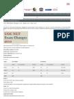 Exam Pattern Change__UGC NET Exam Changes 2018- Examrace