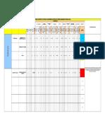 Formato Matriz ASP e Imp Ambientales Lavadero