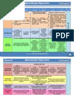 APRENDIZAJES ESPERADOS TERCER GRADO 4to BLOQUE.pdf