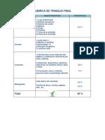 RUBRICA_TRABAJO FINAL 30% 2.docx