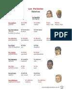 SpanishFamilyWkshts.pdf
