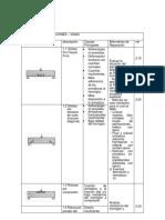 Albañileria Diagnostico y Soluciones