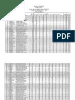2013-WASSCE-ranking-exposeghana.pdf