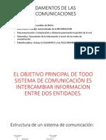 Repaso 1 Parcial sistemas de comunicacion