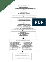 Carta Organisasi Pt3 2018