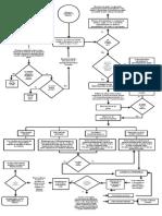 Fase Intermedia y Preparatoria