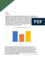 data analysis graphs for photofinishing lesson-rmhs-webb