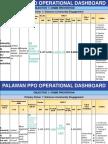 1-2015 Feb Dashboard Pcr -OK