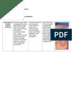 Diagnosis Banding Likenifikasi