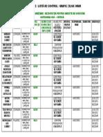 200862625-Protocol2-Program-Curatare-Dezinfectie-Obiecte-Inventar.pdf