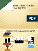 Metode Harga Pokok Pesanan Full Costing