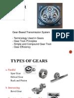 Betm 2313 Gear