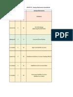 233760236-API-571-Spreadsheet