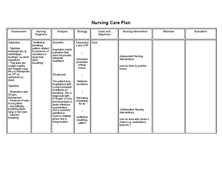 Nursing Care Plan (Ineffective Breathing Pattern)