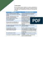 347516361-Diferencia-Relleno-Botadero.docx