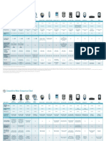 All Meter Comparison Chart